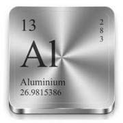 Рынок алюминия