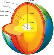 Основы геологии