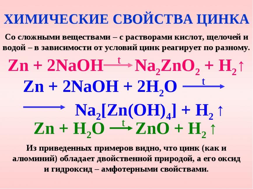 Химические свойства цинка